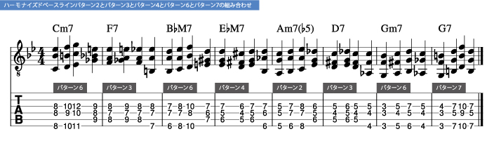 枯葉コード進行_ハーモナイズドベースラインパターン2とパターン3とパターン4とパターン6とパターン7の組み合わせ_楽譜